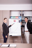 Unternehmensarbeitskräfte in einem Büro nahe bei einer Flip-Chart lizenzfreie stockfotos