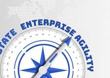 Unternehmensbeweglichkeitskonzept mit dem Kompass, der in Richtung zum Text zeigt lizenzfreie stockfotografie
