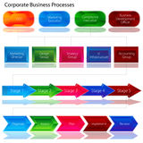 UnternehmensGeschäftsprozess-Diagramm Stockfotografie