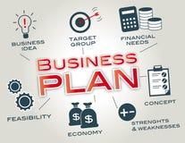 Unternehmensplan Lizenzfreies Stockfoto