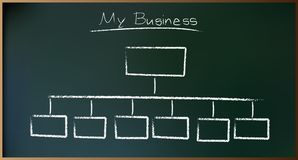 Unternehmensplan auf Schoolboard im Vektor Stockfoto