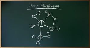 Unternehmensplan auf Schoolboard im Vektor Lizenzfreie Stockfotos