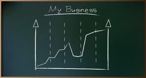 Unternehmensplan auf Schoolboard im Vektor Lizenzfreies Stockbild