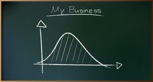 Unternehmensplan auf Schoolboard im Vektor Stockbild