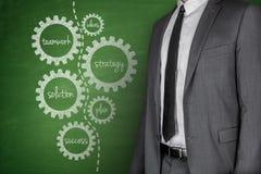 Unternehmensplan auf Tafel Stockfotografie