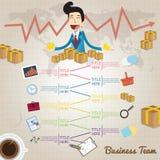 Unternehmensplan und kreatives Team Stockbilder