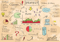 Unternehmensplangekritzel auf beflecktem Papier Vektor Abbildung