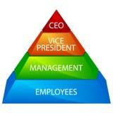Unternehmenspyramide stock abbildung