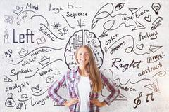 Unterschiedliches Gehirn versieht Konzept mit Seiten