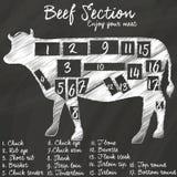 Unterschiedliches Rindfleischstück Stockfotografie