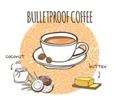 Bulletproof coffee. Vector illustration of a healthy caffeine drink and its ingredients: coconut oil and butter. Hot beverage in a white mug on a circle vector illustration