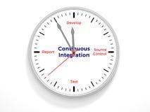 Ununterbrochene Integration vektor abbildung