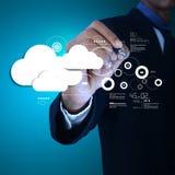 Uomo che mostra tecnologia della nuvola Fotografia Stock Libera da Diritti
