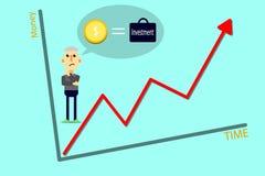Uomo che pensa con il grafico dell'investimento Fotografia Stock Libera da Diritti