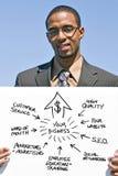 Uomo che tiene un segno Fotografie Stock Libere da Diritti