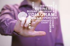 Uomo con le percentuali di web del diagramma di affari di web del grafico Immagini Stock