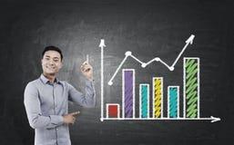 Uomo d'affari asiatico e un grafico variopinto Fotografie Stock