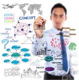 Uomo d'affari che disegna concetto moderno di affari immagini stock