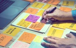 uomo d'affari che lavora con la carta da lettere delle idee di strategia Affare immagini stock