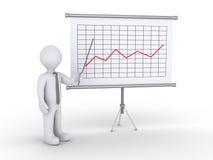 Uomo d'affari che presenta le statistiche Fotografia Stock