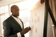 Uomo d'affari che presenta le sue idee sul bordo bianco Fotografie Stock Libere da Diritti