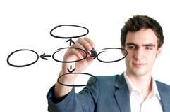 Uomo d'affari che scrive i cerchi vuoti Fotografia Stock
