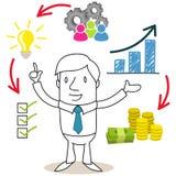 Uomo d'affari che spiega business plan illustrazione di stock