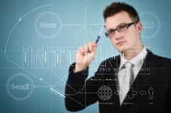 Strategia del Internet Fotografia Stock