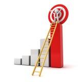 uomo 3d che sta con le armi spalancate sopra l'istogramma rosso di affari di crescita con la scala di legno sopra fondo bianco Fotografie Stock