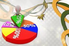 uomo 3d con l'illustrazione delle percentuali del grafico Immagine Stock Libera da Diritti