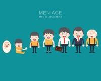 Uomo delle generazioni Generazioni della gente alle età differenti Immagini Stock