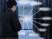 Uomo di affari che lavora nel centro dati con tecnologia della nuvola Immagine Stock