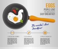 Uovo del pollo di vettore fritto in una pentola Infographics circa la prima colazione popolare dei mondi Immagine Stock