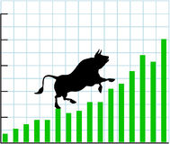 Up bull market rise bullish stock chart graph Royalty Free Stock Image