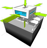 Upał, energetyczny naboru diagram/ Obrazy Royalty Free