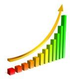 Upgrowing 3D Diagramm Lizenzfreie Stockfotografie