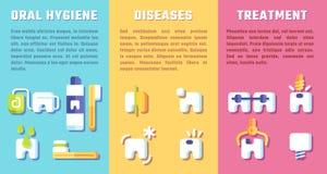 Uppsättning av baner med tand- information Muntlig hygien, sjukdomar och behandling royaltyfri illustrationer