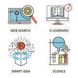 Uppsättning av begrepp, rengöringsduksökandet, e-att lära och den smarta idén Arkivbilder