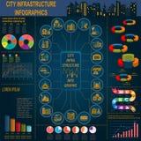 Uppsättning av beståndsdelinfrastrukturstaden, vektorinfographics Illust Royaltyfri Fotografi