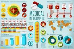 Uppsättning av den medicinska infographicsen - blodtyper Arkivbild