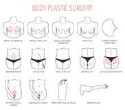 Uppsättning av den svarta linjen kroppplastikkirurgisymboler Plan design vektor Arkivbilder
