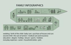 Uppsättning av familjInfographic beståndsdelar Arkivfoto