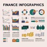 Uppsättning av finansiella Infographics beståndsdelar Royaltyfri Bild