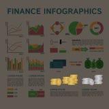 Uppsättning av finansiella ordnade Infographics beståndsdelar in Royaltyfria Foton