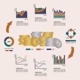 Uppsättning av finansiella ordnade Infographics beståndsdelar in Arkivfoton