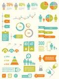 Uppsättning av infographicsbeståndsdelar Arkivfoto