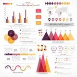 Uppsättning av infographicsbeståndsdelar för affär Arkivbild