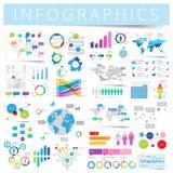 Uppsättning av infographicsdesignbeståndsdelar Arkivfoton