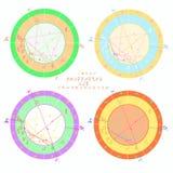 Uppsättning av kulört av födelse- astrologidiagram också vektor för coreldrawillustration Arkivbilder