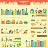 Uppsättning av moderna stadsbeståndsdelar för att skapa dina egna översikter av cien Royaltyfria Foton